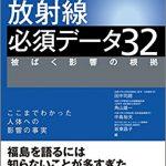 【告知】市民と科学者学習会・・線量の測定で分かること・・(20017/8/27日@京都)